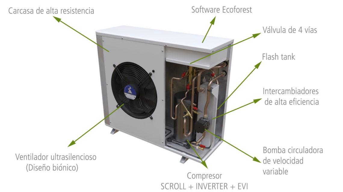Aerotermia ecoAIR EVI Monobloc 3-12 kw